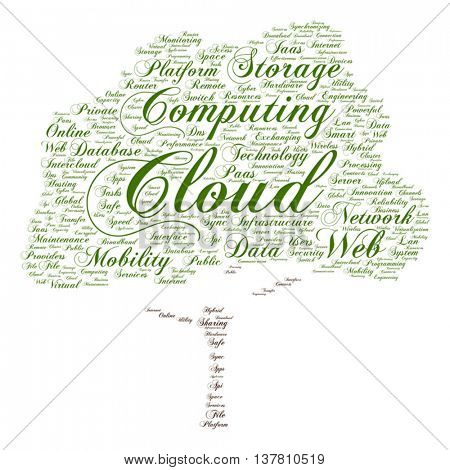 Vector concept conceptual web cloud computing technology abstract tree wordcloud isolated on background