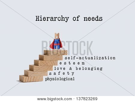 Hierarchy of needs. Superhero character on top of wooden staircase. Words: physiological safety love belonging, esteem self-actualization.
