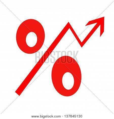 Red percent sign on white background .