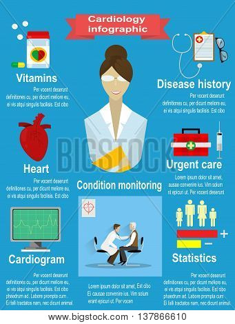 Cardiology infographic with cardiologist, heart, stethoscope and patient card, ecg monitor, medicine bottle with capsules and pills, syringe and first aid kit, doctor with patient Flat style