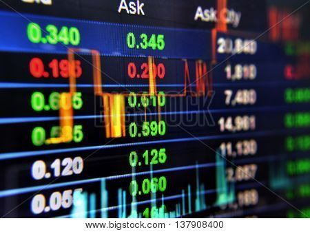 stock price and chart on lcd display screen