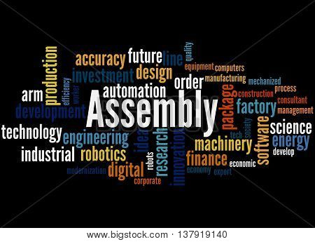Assembly, Word Cloud Concept 6