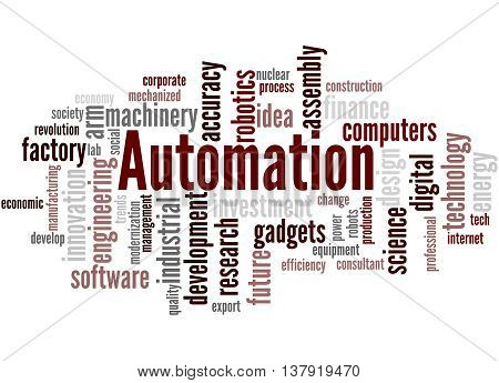 Automation, Word Cloud Concept