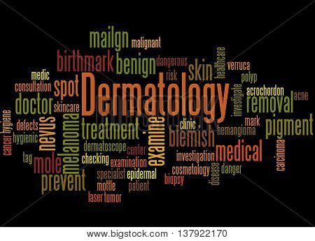 Dermatology, Word Cloud Concept 2