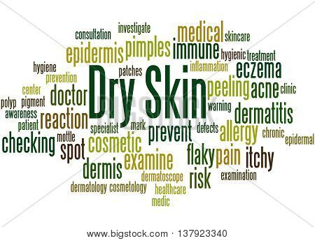 Dry Skin, Word Cloud Concept 6