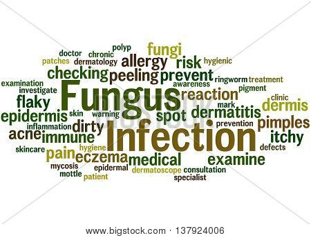 Fungus Infection, Word Cloud Concept