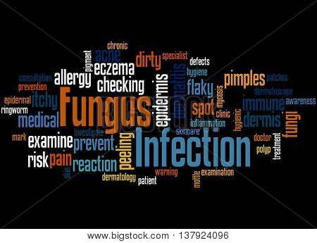 Fungus Infection, Word Cloud Concept 5