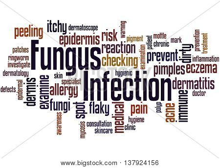 Fungus Infection, Word Cloud Concept 7