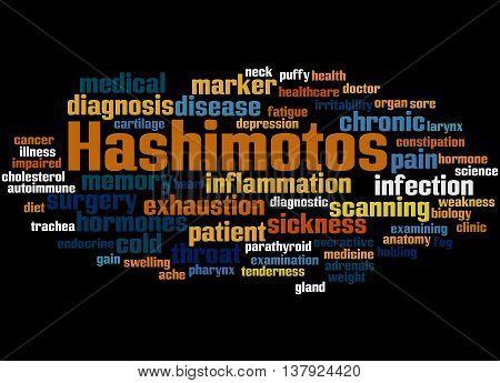 Hashimotos, Word Cloud Concept 7