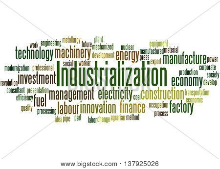 Industrialization, Word Cloud Concept 3