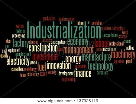 Industrialization, Word Cloud Concept 5