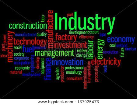 Industry, Word Cloud Concept 2