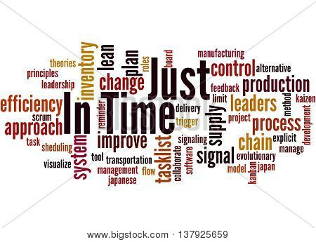 Just In Time, Word Cloud Concept 2