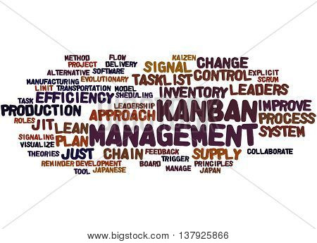 Kanban Management, Word Cloud Concept 2
