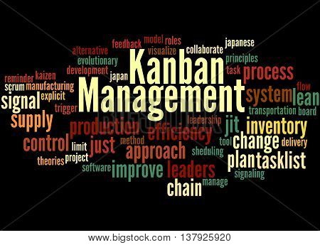 Kanban Management, Word Cloud Concept 4