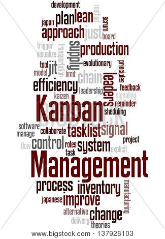 Kanban Management, Word Cloud Concept 8