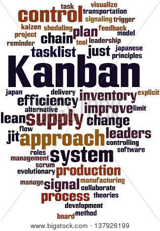 Kanban, Word Cloud Concept 3