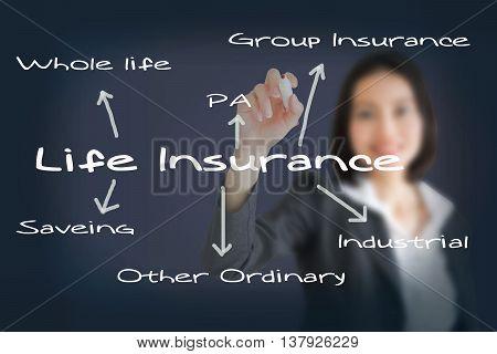 business woman writing insurance concept, finance, management