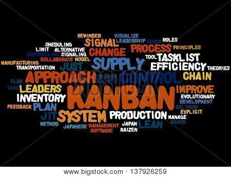 Kanban, Word Cloud Concept 4