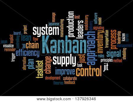 Kanban, Word Cloud Concept 9