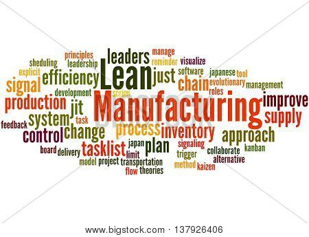Lean Manufacturing, Word Cloud Concept 3