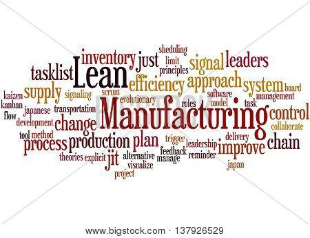 Lean Manufacturing, Word Cloud Concept 8