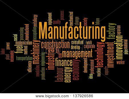 Manufacturing, Word Cloud Concept