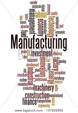 Manufacturing, Word Cloud Concept 9