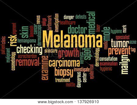 Melanoma, Word Cloud Concept 2