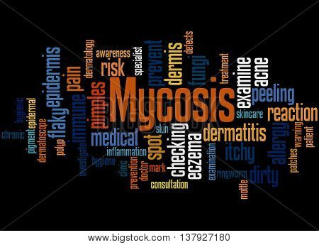 Mycosis, Word Cloud Concept 2