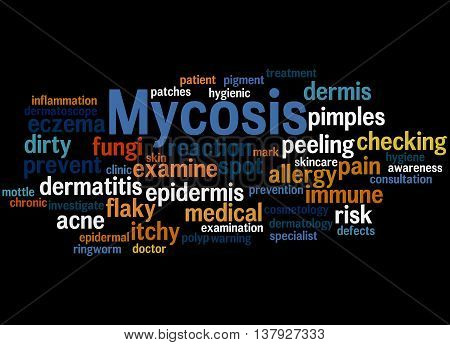 Mycosis, Word Cloud Concept 6