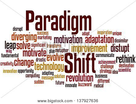 Paradigm Shift, Word Cloud Concept 3