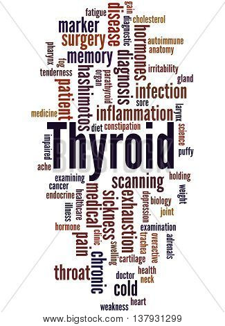 Thyroid, Word Cloud Concept 2