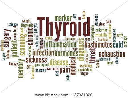 Thyroid, Word Cloud Concept 3
