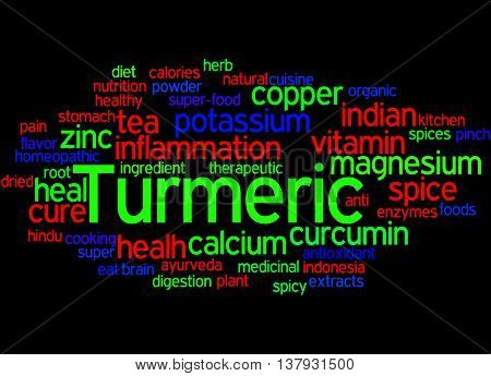 Turmeric, Word Cloud Concept 4