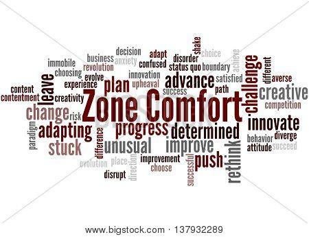 Zone Comfort, Word Cloud Concept