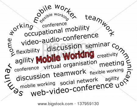 mobile working wordcloud on white background- illustration