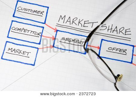 Business Charts & Graphs
