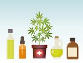Marijuana Plant And Cannabis Oil. Medical Marijuana. Hemp Oil N A Glass Jar. Cbd Oil Hemp Products.  poster