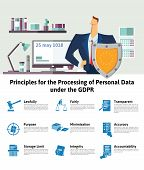 Gdpr, Dsgvo, Rgpd Concept, Illustration. Principles For The Processing Of Personal Data Under The Gd poster