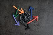 Uncertain Alternative Path Or Multiple Life Direction Concept, Compass At The Center With Magnet Arr poster