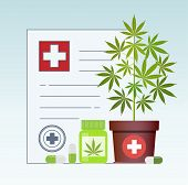 Bottle With Medical Marijuana And Medical Cannabis Pills - Marijuana Tablets. Medical Marijuana In H poster