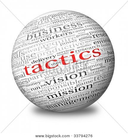 Business tactics and strategy in word tag cloud on 3d sphere