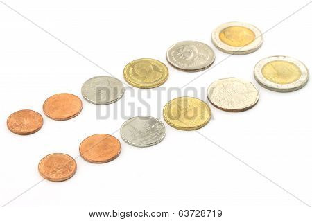 Thailand  Coins Isolated On White