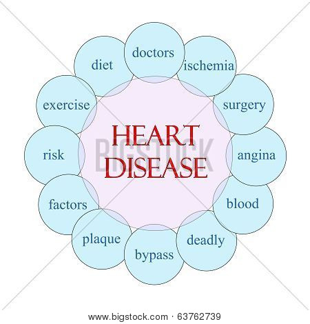 Heart Disease Circular Word Concept
