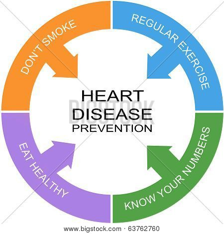 Heart Disease Prevention Word Circle Concept