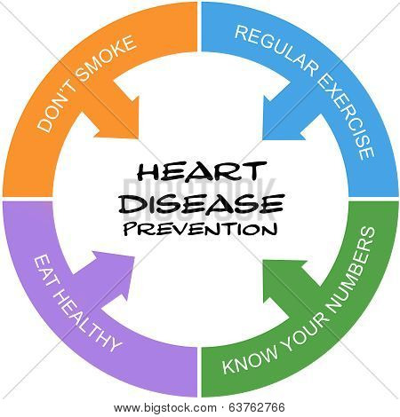 Heart Disease Prevention Word Circle Concept Scribbled