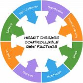 stock photo of hypertensive  - Heart Disease Controllable Risk Factors Circle Concept scribbled with great terms such as smoking hypertension stress and more - JPG