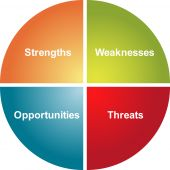 stock photo of swot analysis  - SWOT analysis business strategy management process concept diagram illustration - JPG