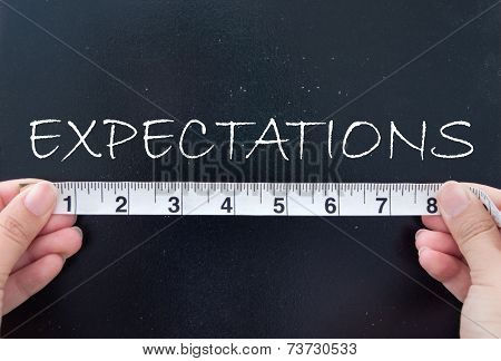 Measuring Expectations